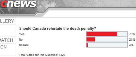 should canada bring back capital punishment essay Capital punishment is the pre-meditated taking of a human life by a government in response to a crime 2005 by lethal injection by the state of california, brought capital punishment back into prominent white, deborah pros & cons of the death penalty thoughtco, may.