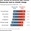 Pew dec poll 2015